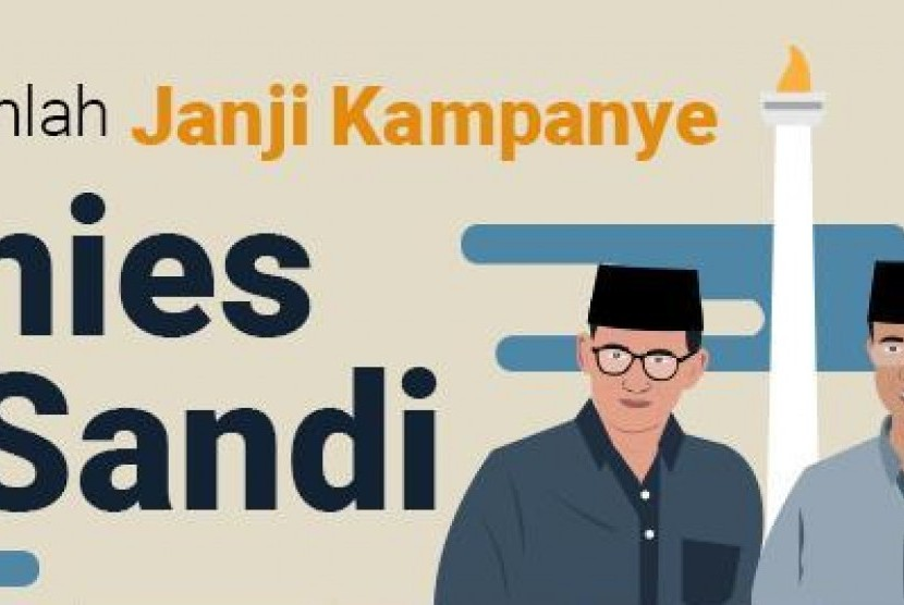Campaign promises of Anies-Sandi.